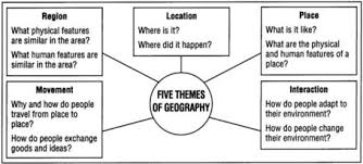 ap human geography models project introduction to geography