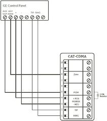 cdma radio wiring wiring diagrams