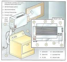 Clothes Dryer Vent Parts Heat Exchanger For Clothes Dryer Create The Future Design Contest