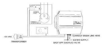 rheem criterion ii wiring diagram rheem criterion ii wiring