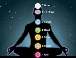 what are chakras a guide for beginners bon vita