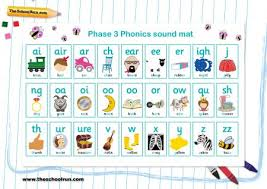 phonics phases explained for parents what are phonics phases
