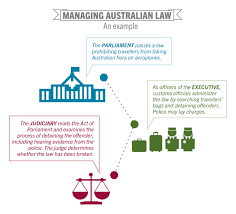 What Is An In Law House Bills And Laws Learning Parliamentary Education Office Bills