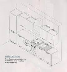 Ikea Cucine Piccole by Prezzi Di Cucine A Confronto Ikea Mercatone Uno Mondo