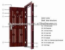 Residential Security Doors Exterior High Quality Exterior Security Steel Door Residential View