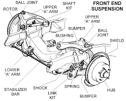 Wiring Diagram Additionally Dodge Truck Front End Suspension Diagram View Chicago Corvette Supply