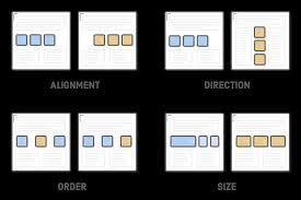html layout under flexbox tutorial html css is hard