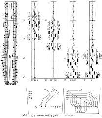 Different Types Of Greek Vases Dance Notation Britannica Com