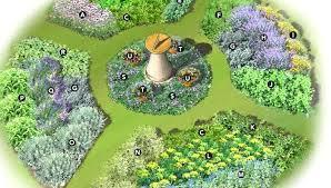 Herb Garden Design Ideas Herb Garden Ideas Hydraz Club