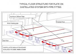underfloor heating supply installation and maintenance