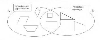 mcsfourthgrade g draw u0026 identify lines u0026 angles u0026 classify