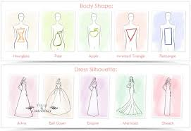 wedding dress guide shapes and dress silhouette guide jpg