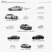 best manual sedans 6 sedans that mean business gear patrol