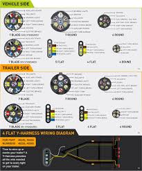 awesome trailer wiring 5 wire contemporary images for image fancy