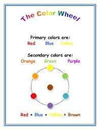 golden artist paints good summary of using cmy as primaries