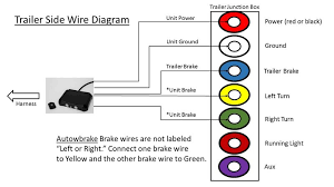wire diagram the autowbrake trailer mounted electric brake control