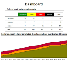 Excel Dashboard Template Free Sle Excel Dashboard Template 9 Free Documents In Excel