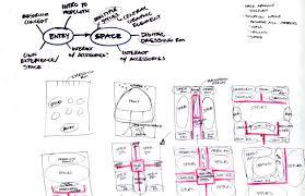 different floor plans diagrams exploring different floor plans 2 design is design