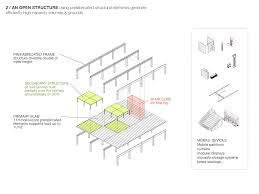 Stair Elements by Royal College Of Art Battersea South Lacaton U0026 Vassal U2013 Beta