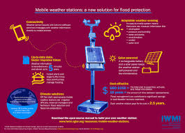 infographic iwmi mobile weather stations jpg