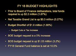 live blog bd of finance public hearing on fy u002718 budget