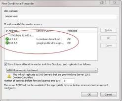 Dns Loops How To Not by Using Dns Conditional Forwarders Windows