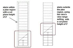 stair cut line elevation autodesk community