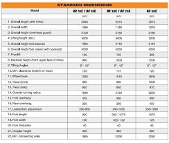 electric forklift af 10e u2013 30e