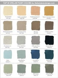 popular paint colors for 2017 top paint colors stellar interior design