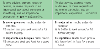 impersonal expressions in english grammar all the best