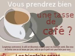 Super Infographie : les effets du café sur la santé - Top Santé #PH71