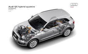 Audi Q5 8r Tdi Review - audi q5 india audi q5 price review carkhabri com electric cars