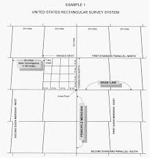 sections townships and ranges rectangular survey system