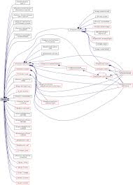 Cpp Map Qt 4 8 6 Home Jennings Development Qt Qt Everywhere Opensource