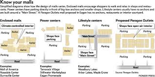 grove city outlet map no enclosed malls been built in the us since 2006 page