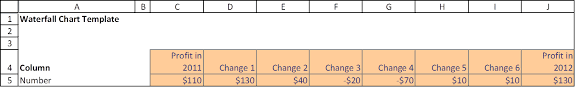 Four Column Chart Template by Waterfall Chart Template With Supports