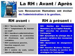 bureau des ressources humaines pilotage social et management des ressources humaines