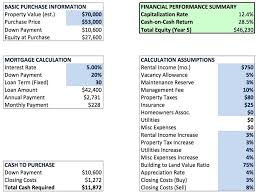 Retirement Calculator Excel Spreadsheet Real Estate Investment Analysis Spreadsheet Free And Rental