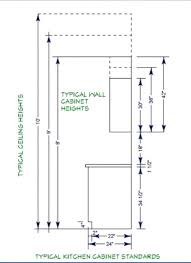 Dimensions Of Kitchen Cabinets Kitchen Cabinet Standard Sizes Canada Www Redglobalmx Org