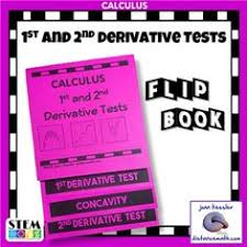 calculus curve sketching flip book foldable sketching book and