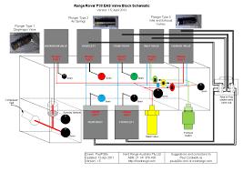 eas valve block rebuild guide paulp38a com