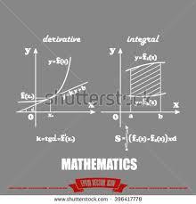 mathematics graphical representation derivative integral functions
