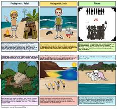 lord of the flies themes and messages lord of the flies literary analysis storyboard