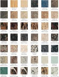 Wilsonart Laminate Floors Oakstreetmfg Custom Laminate Options