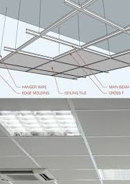 suspended ceiling installations and repairs suspended ceilings