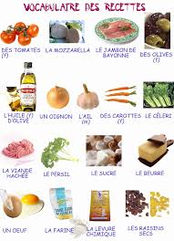 vocabulaire en cuisine vocabulaire cuisine en anglais 100 images vocabulaire cuisine