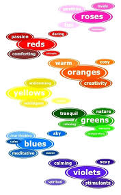 mood colors meanings colors and moods palette mood colors chart on a necklace aerobook info