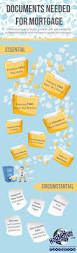 Maps Coaching 48 Best Bold Laws Kw Maps My Fav Images On Pinterest Law