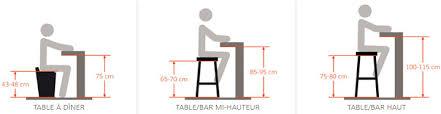 table haute cuisine quelle hauteur idée de modèle de cuisine