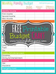free budget worksheets to print worksheets
